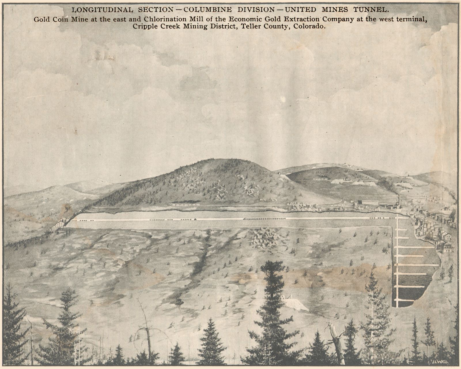This is a cool drawing and one that would have made a very cool entryway for a model railroad of the area... The town of Victor and the Gold Coin mine on the right-hand side and the Economic mill at the left-hand side. Includes an illustration of 9 levels in the Gold Coin mine, not sure how many they had.