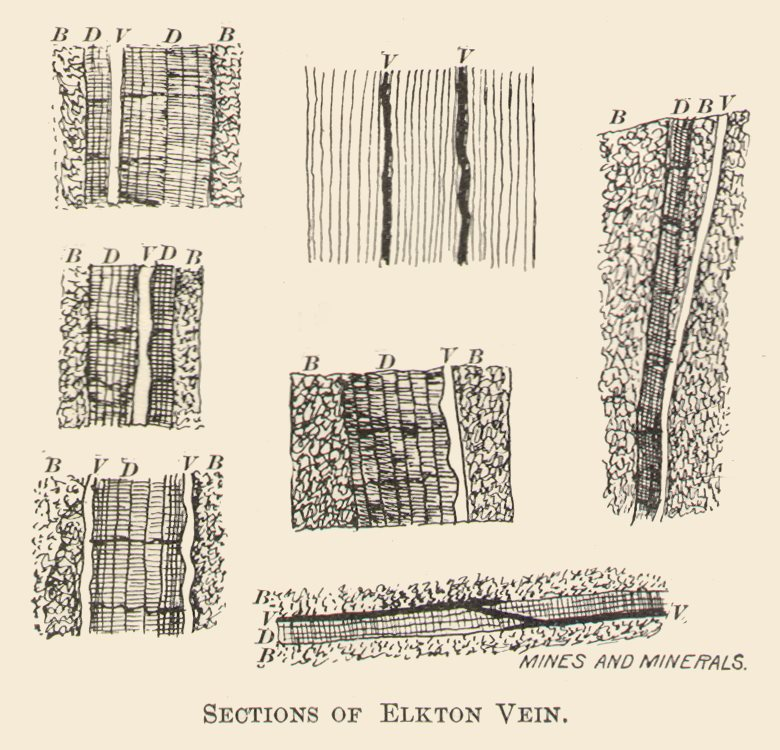 Sections of Elkton Vein.